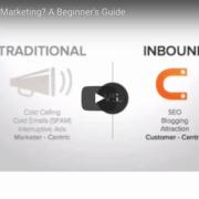 Intro to Inbound marketing video