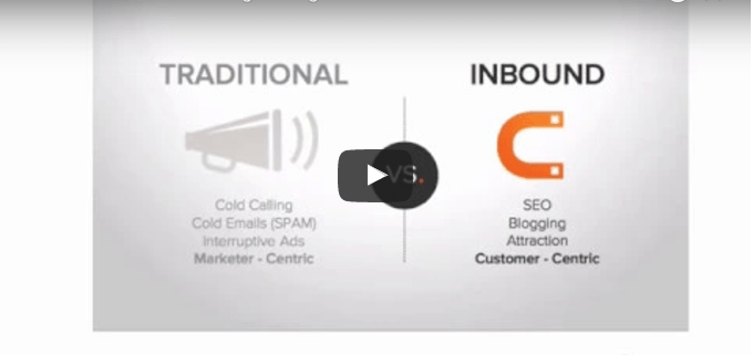 Intro to Inbound marketing video