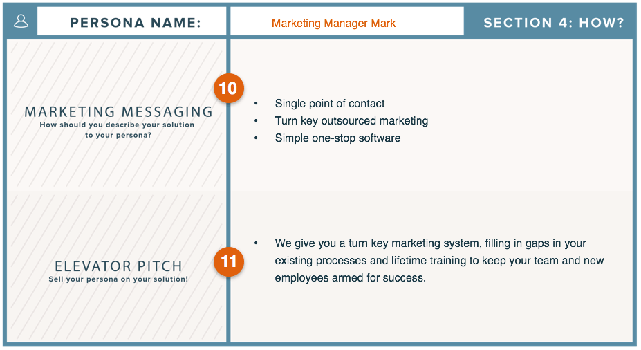 buyer persona templates messaging