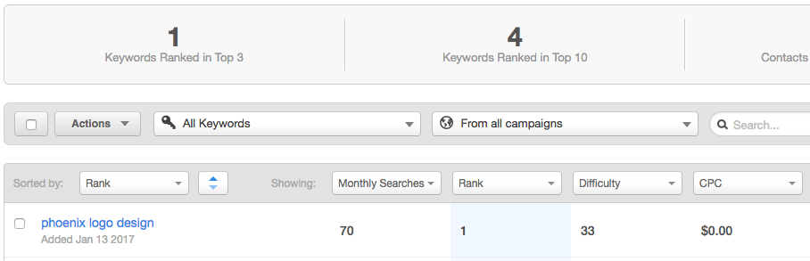 long-tail keyword research tool