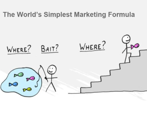 simplest marketing formula