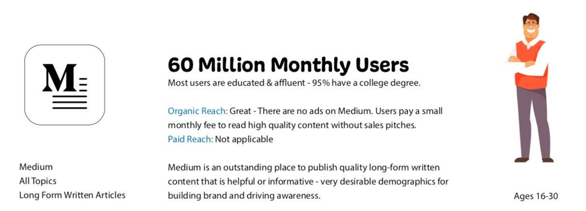 medium user stats