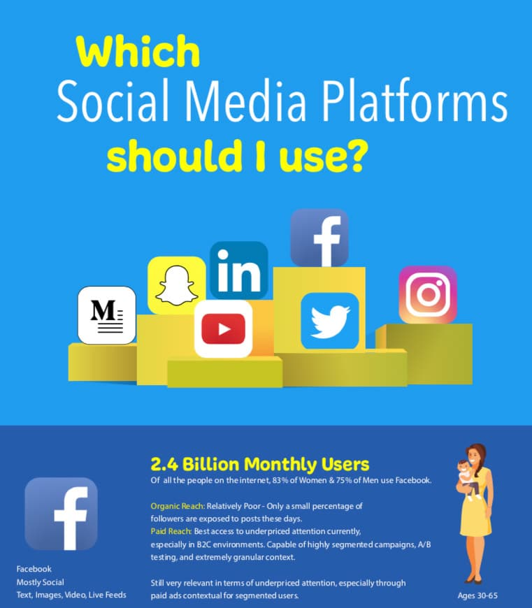 which social media platform to choose